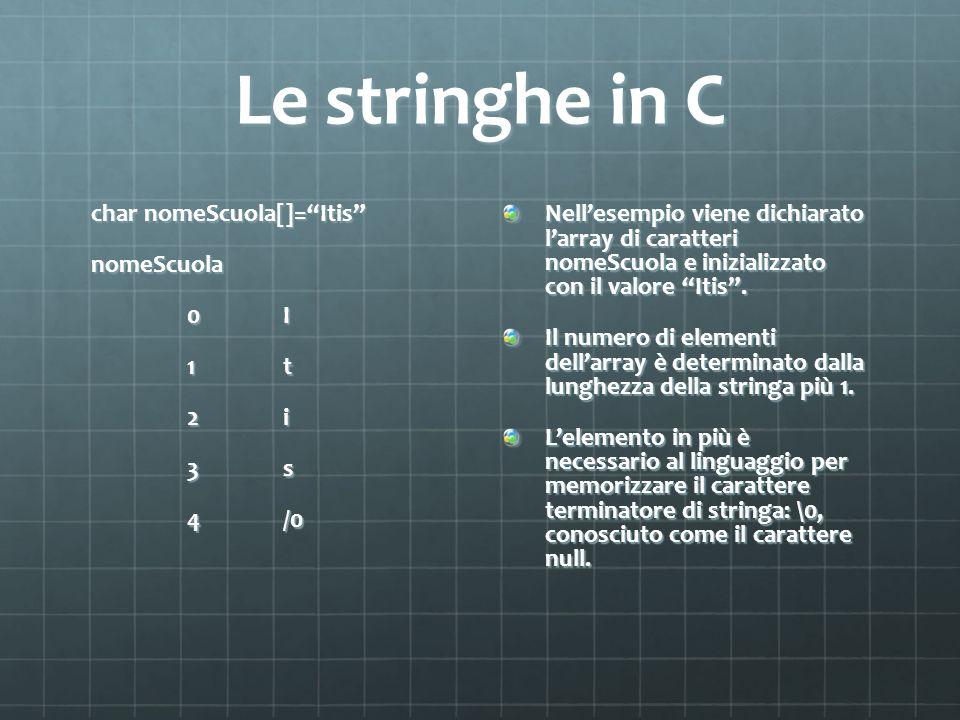 Le stringhe in C char nomeScuola[]= Itis nomeScuola 0 I 1 t 2 i 3 s 4 /0